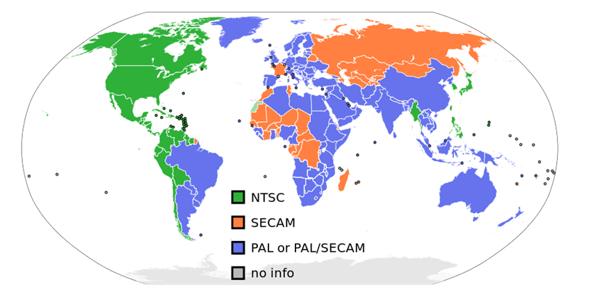 The Location for NTSC and Pal