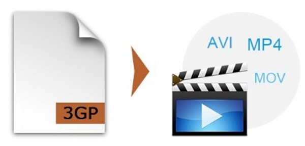 Convert 3GP to Other Formats