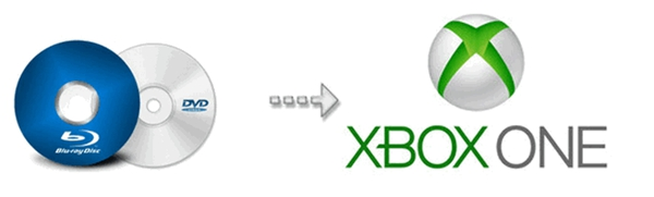 Play DVD on Xbox